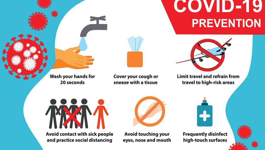 Infographic showing prevention measures to curb the spread of germs